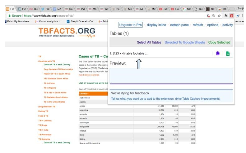 2 easy-to-use, free tools for scraping data | International