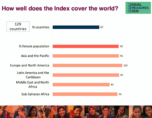 Screenshot from SDG Index
