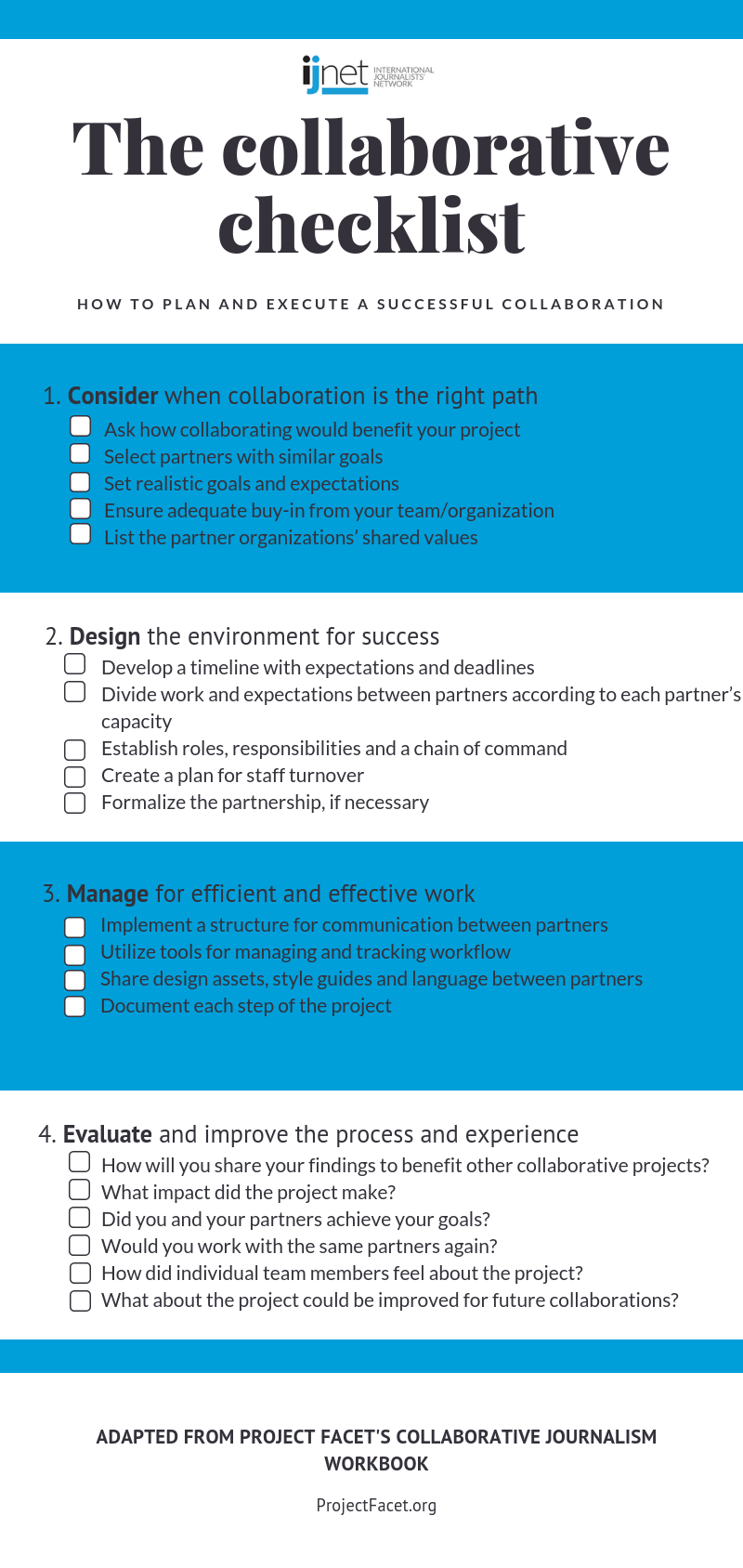 The collaborative checklist