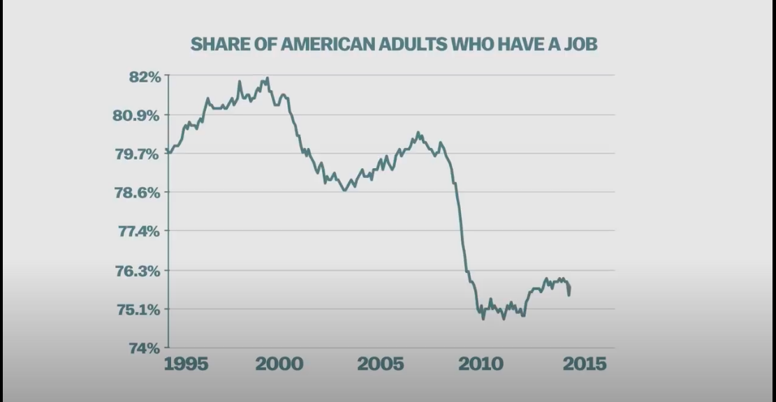 Screenshot of y-axis