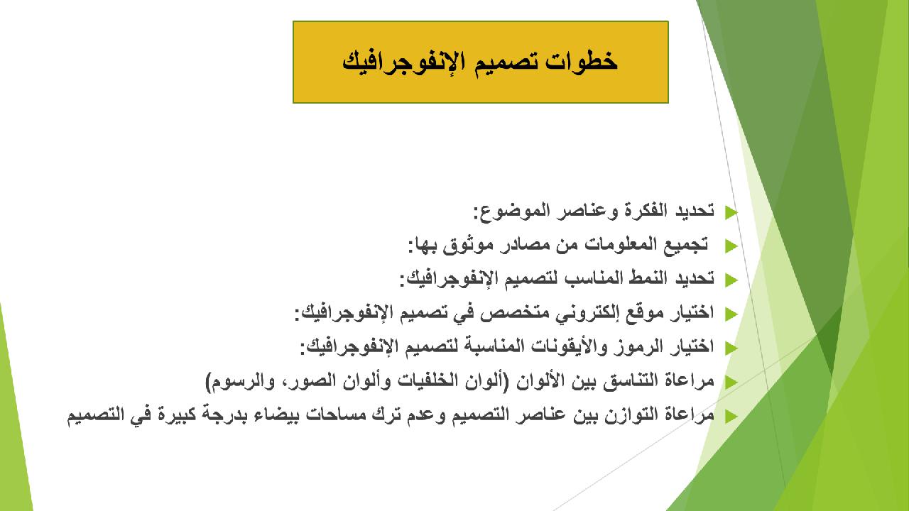 أمثلة تطبيقية لأهم طرق توظيف الإنفوجرافيك بالصحف والمواقع الإلكترونية شبكة الصحفيين الدوليين