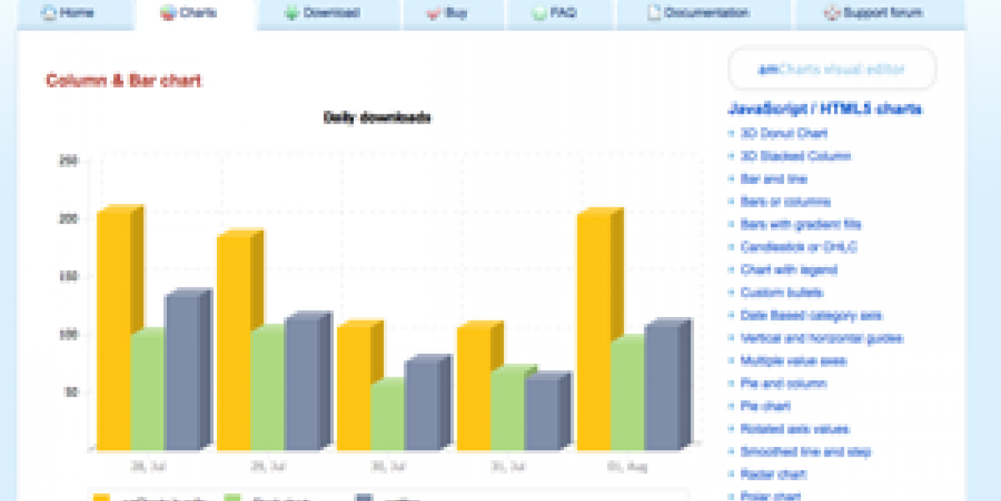 Advanced data visualization tools for reporters